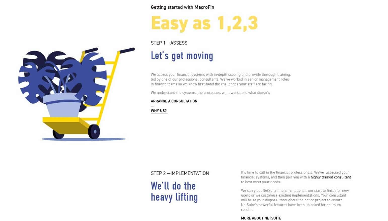 Financial services website MacroFin UK